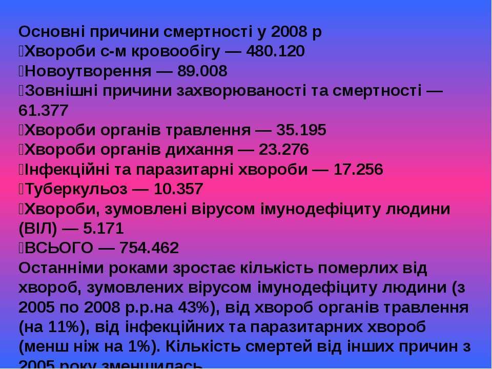 Основні причини смертності у 2008 р Хвороби с-м кровообігу — 480.120 Новоутво...
