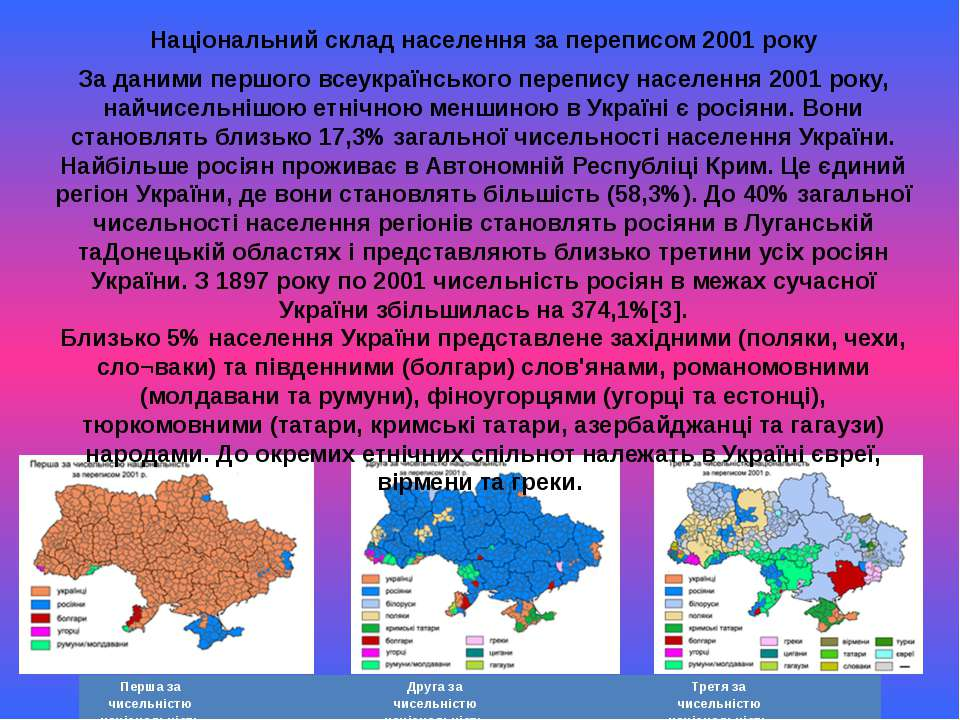 Національний склад населення за переписом 2001 року За даними першого всеукра...