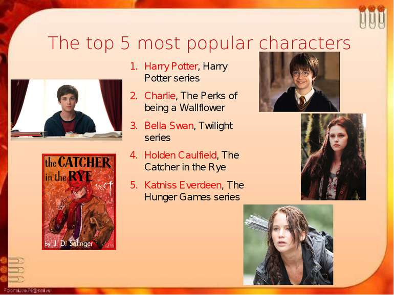 The top 5 most popular characters Harry Potter, Harry Potter series Charlie, ...