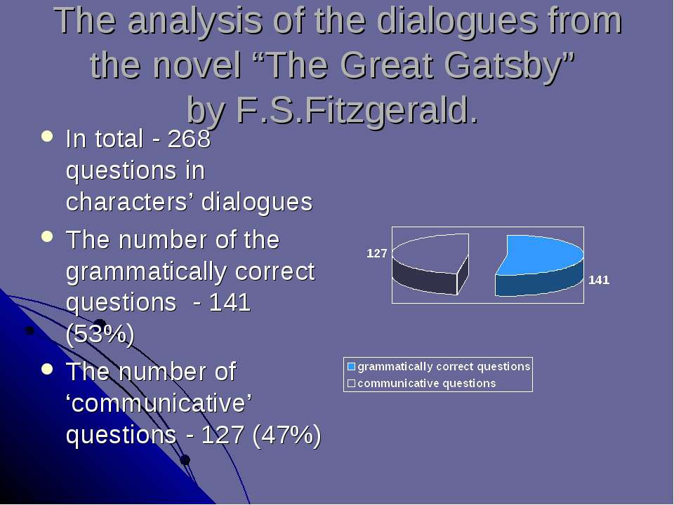 "The analysis of the dialogues from the novel ""The Great Gatsby"" by F.S.Fitzge..."