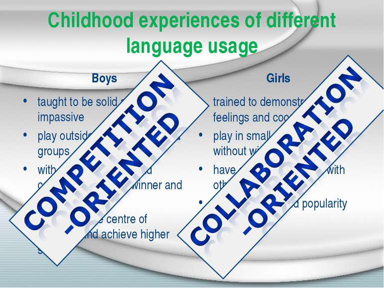 Childhood experiences of different language usage Boys taught to be solid and...