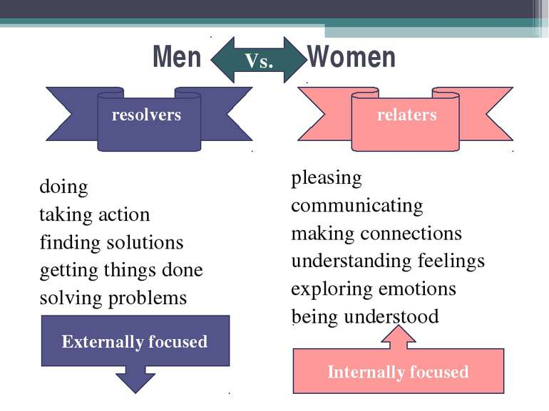 Men Women doing taking action finding solutions getting things done solving p...