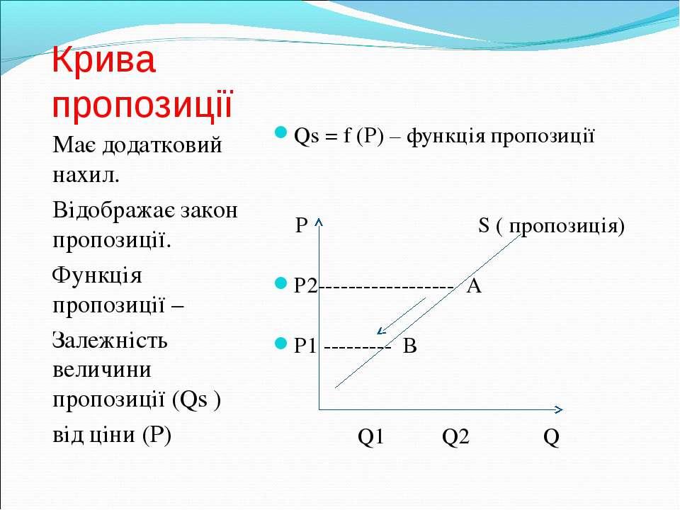 Крива пропозиції Має додатковий нахил. Відображає закон пропозиції. Функція п...