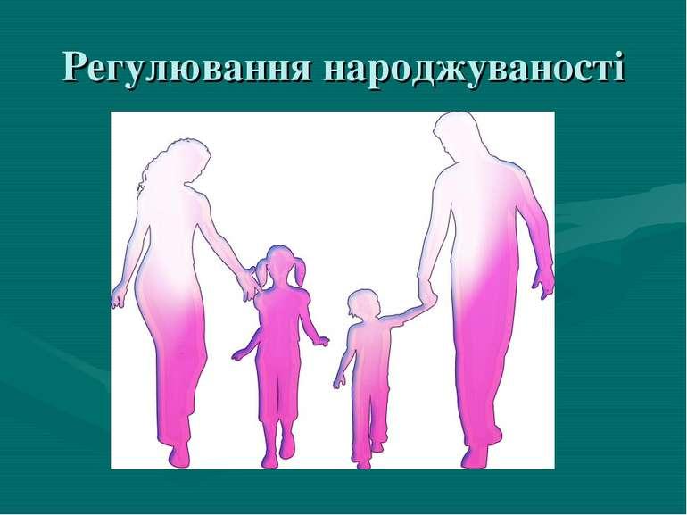 Регулювання народжуваності