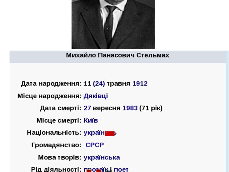 МихайлоПанасовичСтельмах Датанародження: 11(24)травня1912 Місценародження...