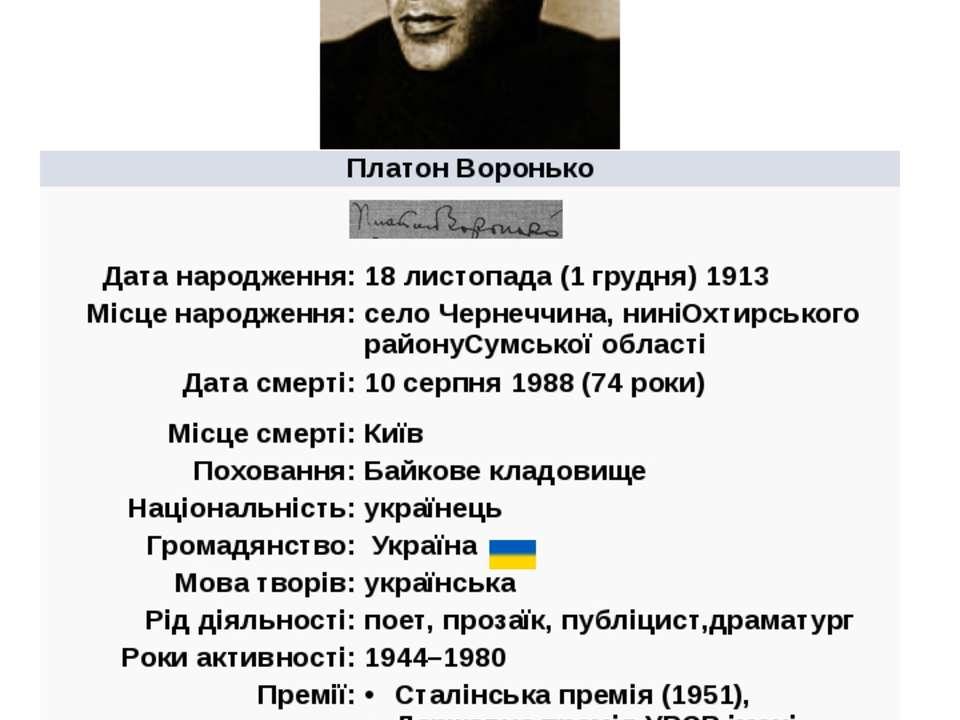 Платон Воронько Датанародження: 18листопада(1грудня)1913 Місценародження...