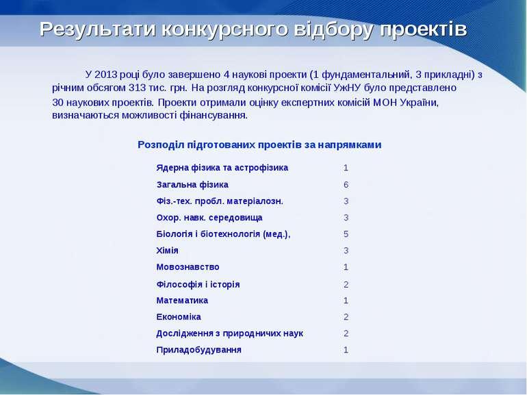 Результати конкурсного відбору проектів У 2013 році було завершено 4 наукові ...