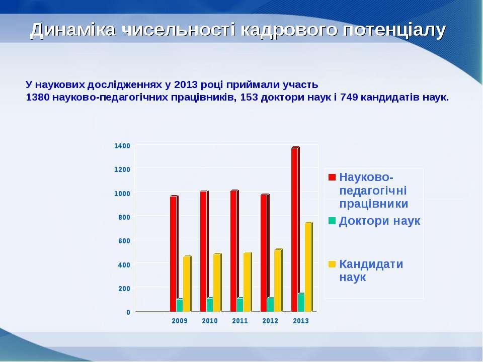 Динаміка чисельності кадрового потенціалу У наукових дослідженнях у 2013 році...