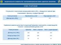 ОПИС РОЗРОБКИ Результати теоретичних розрахунків вмісту NО2 у продуктах горін...