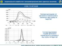 ОПИС РОЗРОБКИ Температура вздовж осі аргонового плазмотрона в залежності від ...