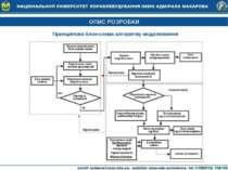 ОПИС РОЗРОБКИ Принципова блок-схема алгоритму моделювання