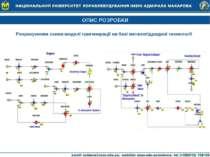 ОПИС РОЗРОБКИ Розрахункова схема моделі тригенерації на базі металогідридної ...