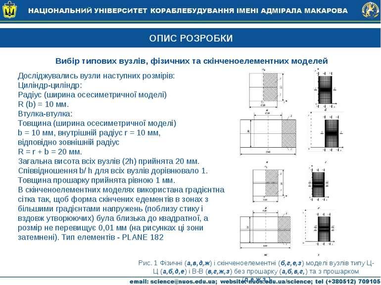 ОПИС РОЗРОБКИ Вибір типових вузлів, фізичних та скінченоелементних моделей Ри...