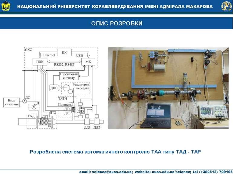 ОПИС РОЗРОБКИ Розроблена система автоматичного контролю ТАА типу ТАД - ТАР