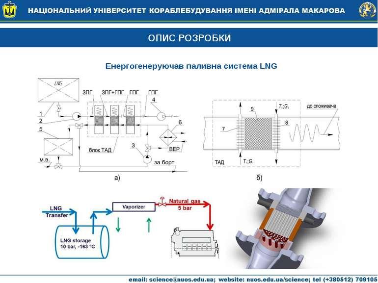 ОПИС РОЗРОБКИ Енергогенеруючав паливна система LNG