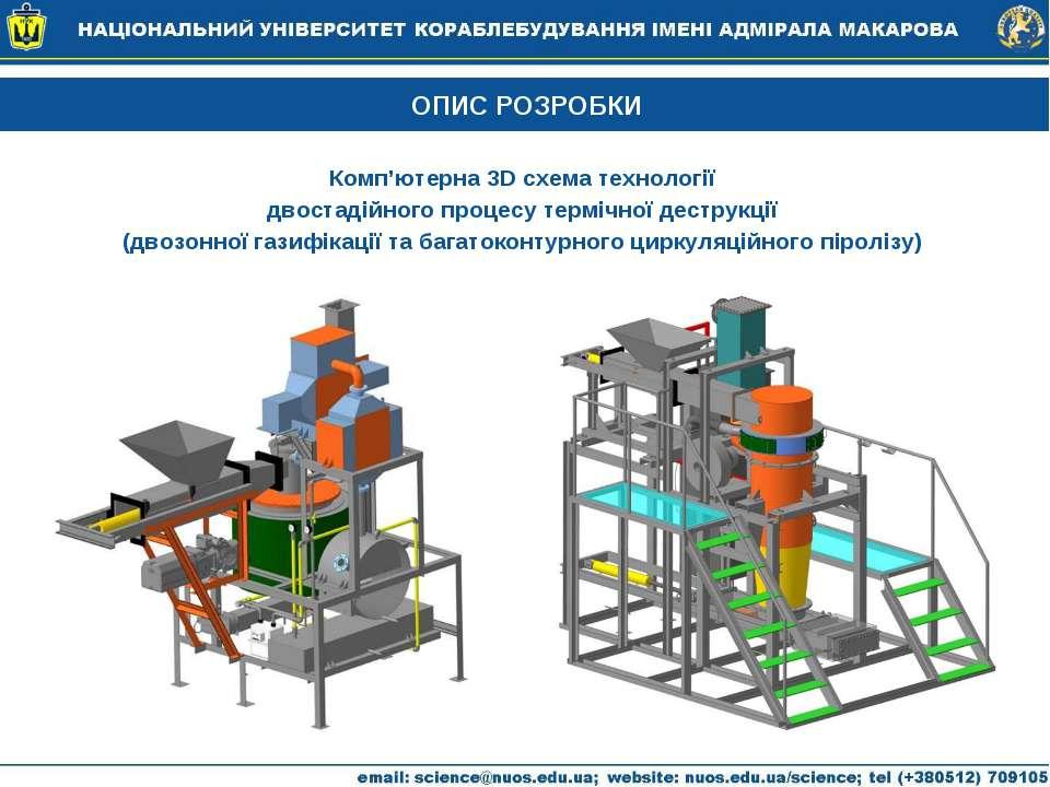 ОПИС РОЗРОБКИ Комп'ютерна 3D схема технології двостадійного процесу термічної...