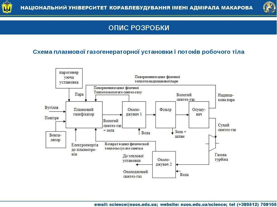 ОПИС РОЗРОБКИ Схема плазмової газогенераторної установки і потоків робочого тіла