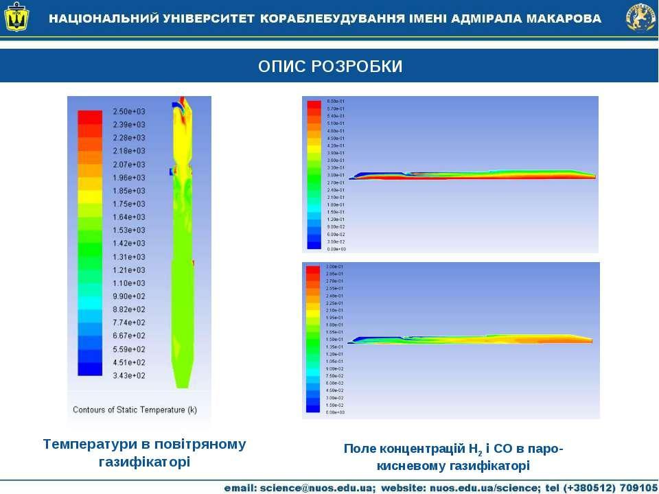 ОПИС РОЗРОБКИ Температури в повітряному газифікаторі Поле концентрацій Н2 і С...