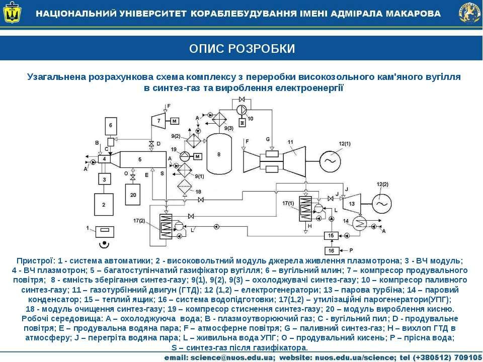 ОПИС РОЗРОБКИ Узагальнена розрахункова схема комплексу з переробки високозоль...