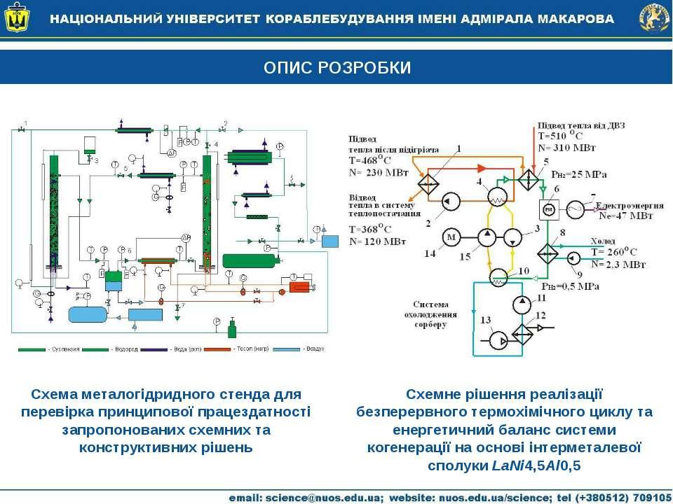 ОПИС РОЗРОБКИ Схема металогідридного стенда для перевірка принципової працезд...