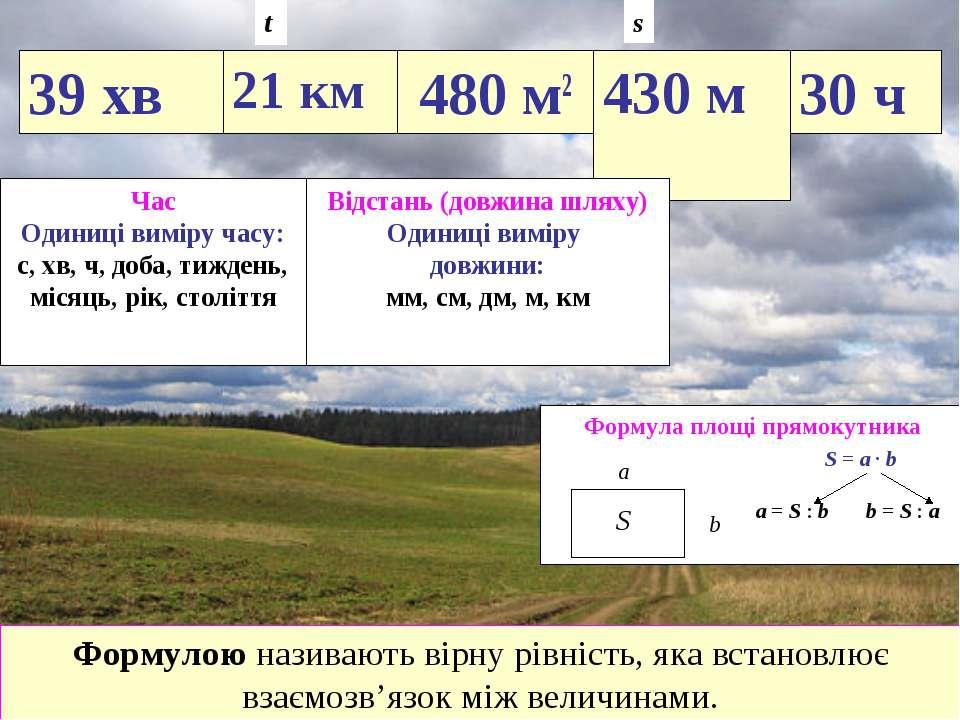 39 хв 430 м 21 км 480 м2 30 ч Формулою називають вірну рівність, яка встановл...
