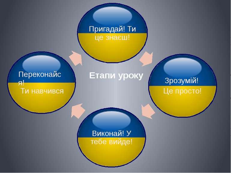 Узагальнення та поглиблення вивченого про Лесю Українку