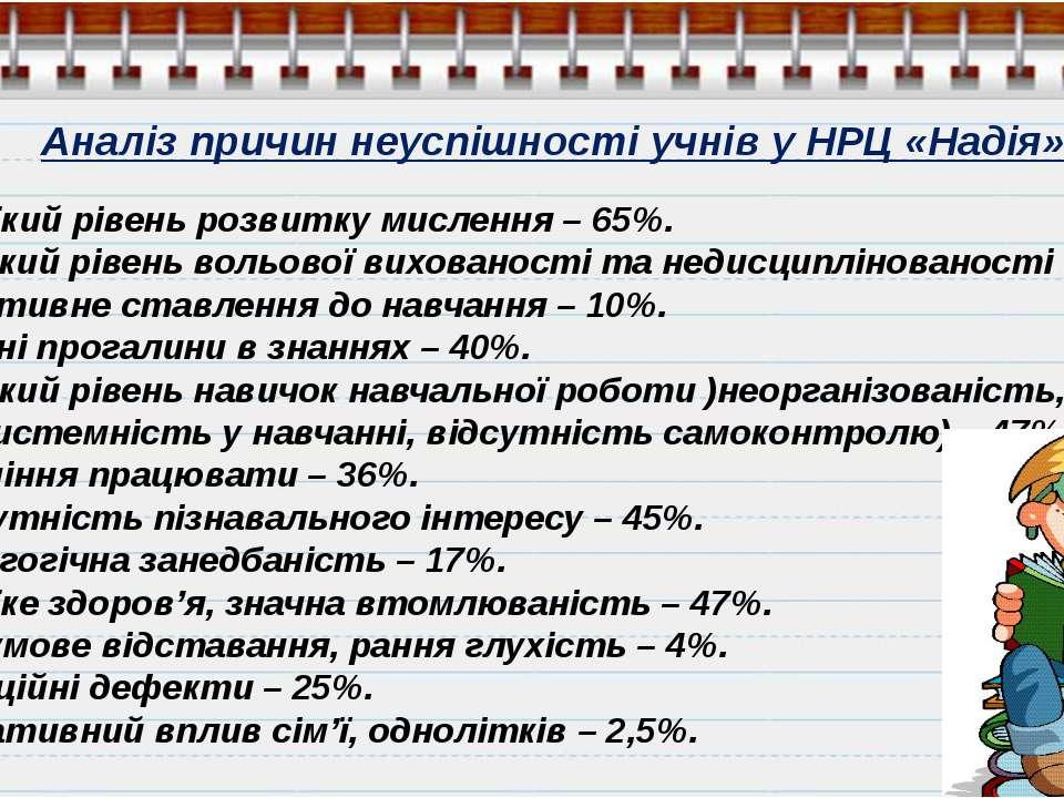 Аналіз причин неуспішності учнів у НРЦ «Надія» Слабкий рівень розвитку мислен...
