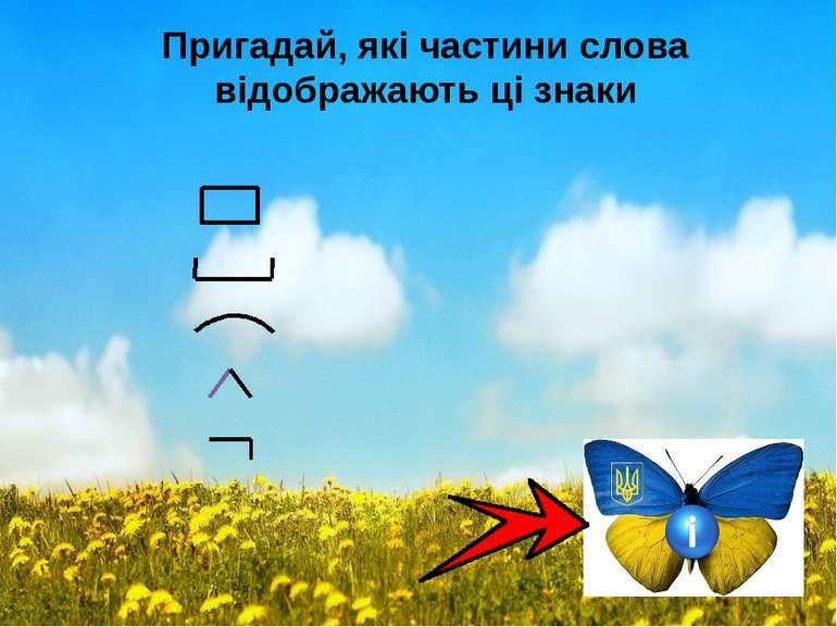 Подорож у світ українського слова Пригадай! Ти це знаєш! З яких частин склада...