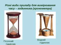 Пісочний годинник Водний годинник Різні види приладу для вимірювання часу – г...