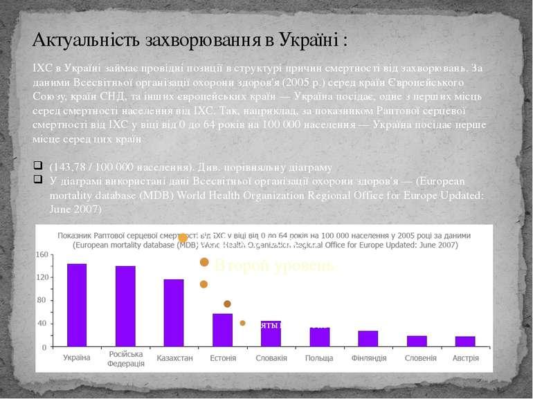 Актуальність захворювання в Україні : ІХС в Україні займає провідні позиції в...