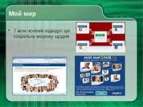 Мой Круг Соціальна мережа Яндекса для ділових людей