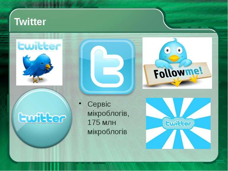 Мир тесен Соціальна мережа та конструктор сайтів, 170 тис відвідувачів в день