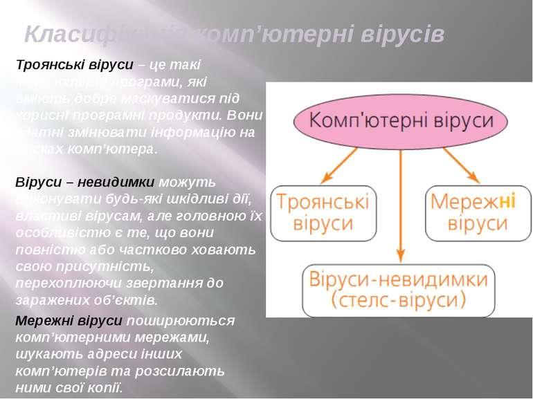 Класифікація комп'ютерні вірусів Троянські віруси – це такі комп'ютерні прогр...