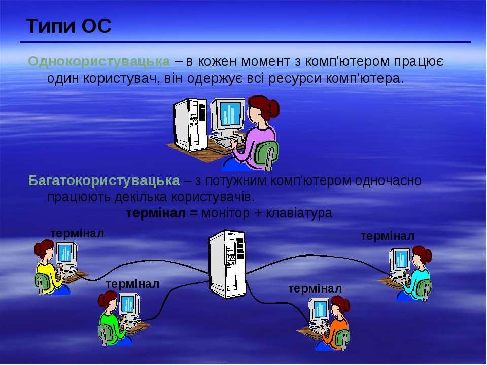 Типи ОС Однокористувацька – в кожен момент з комп'ютером працює один користув...