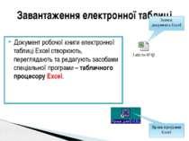Завантаження електронної таблиці Документ робочої книги електронної таблиці E...