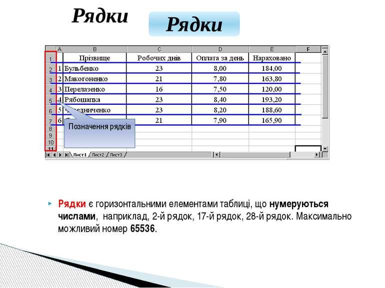 Рядки є горизонтальними елементами таблиці, що нумеруються числами, наприклад...