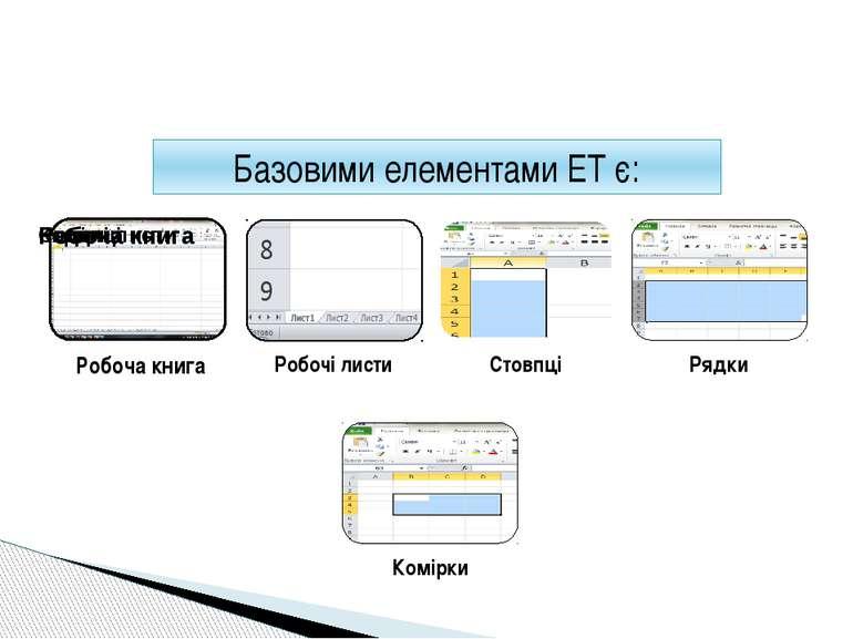 Базовими елементами ЕТ є: