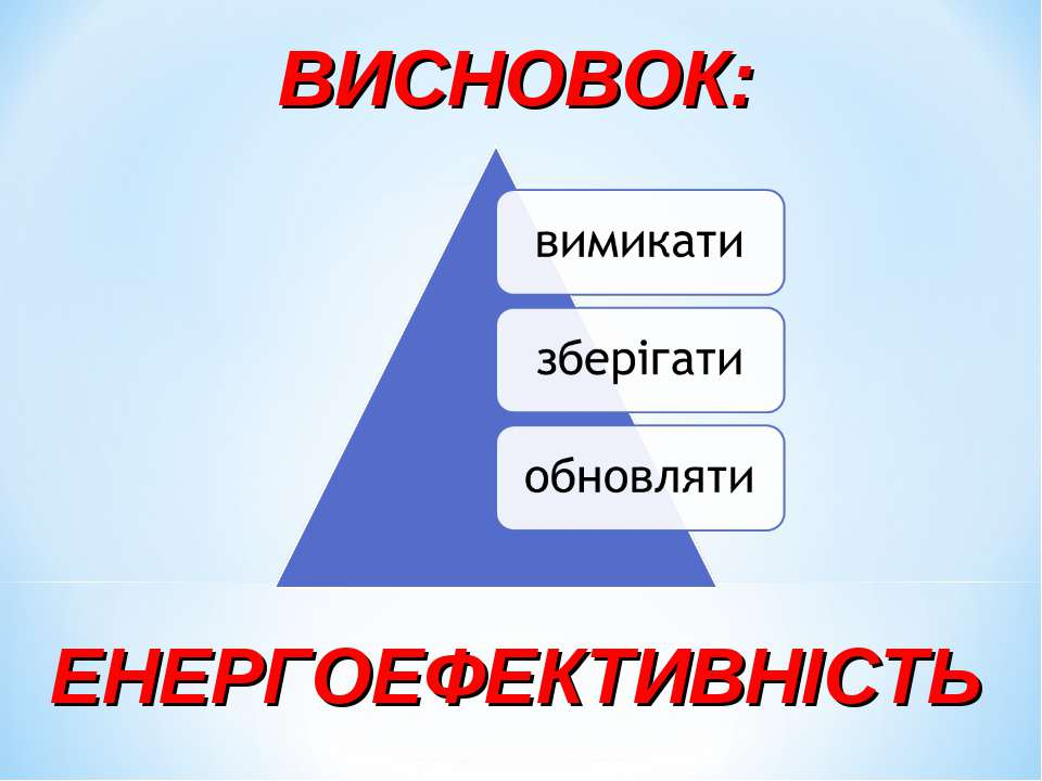 ЕНЕРГОЕФЕКТИВНІСТЬ ВИСНОВОК: