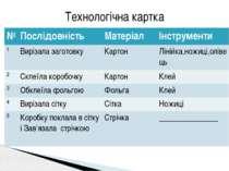 Технологічна картка № Послідовність Матеріал Інструменти 1 Вирізала заготовку...