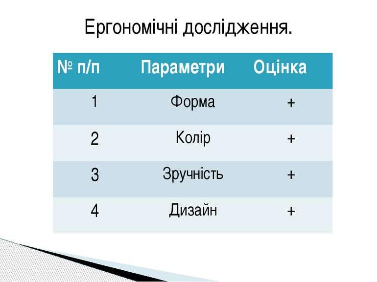 Ергономічні дослідження. № п/п Параметри Оцінка 1 Форма + 2 Колір + 3 Зручніс...