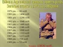 1979 рік — 86 осіб 1980 рік — 1484 осіб 1981 рік — 1298 осіб 1982 рік — 1948 ...