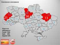 Охоплення опитування Відсоток викрадень: Львів 40% Київ 38% Харків 41%