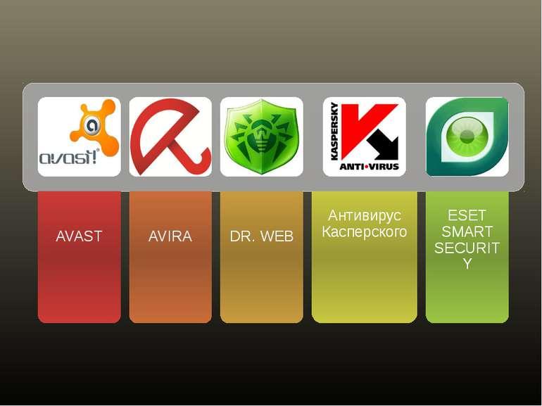 DR. WEB Dr.Web мабуть, найкраща лікуюча утиліта на сьогоднішній день. Програм...