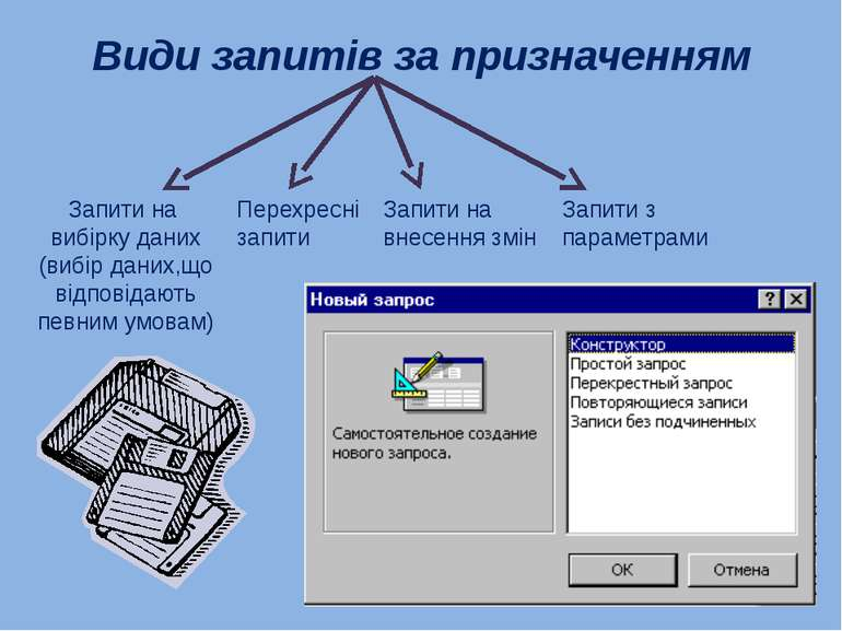 Види запитів за призначенням Запити на вибірку даних (вибір даних,що відповід...