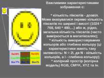 Важливими характеристиками зображення є:  * кількість пікселів - дозвіл. ...