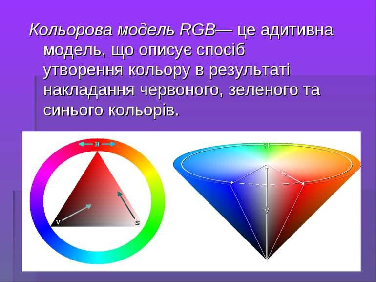 Кольорова модель RGB—це адитивна модель, що описує спосіб утвореннякольору...