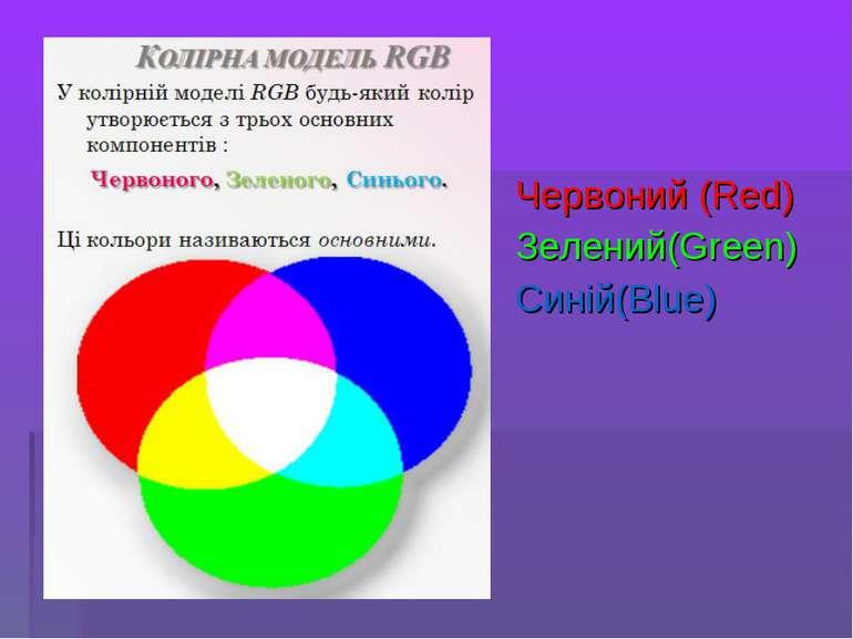 Червоний (Red) Зелений(Green) Синій(Blue)