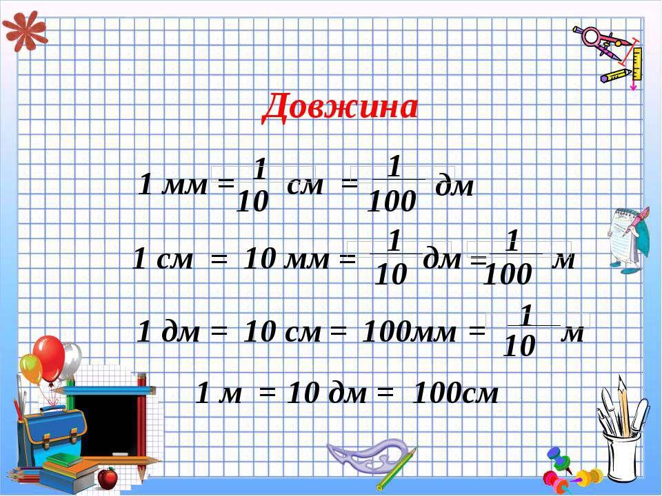 Довжина 1 мм = 1 см 1 дм 10 мм = = = = = 1 100мм см 10 см дм 10 10 1 1 100 дм...