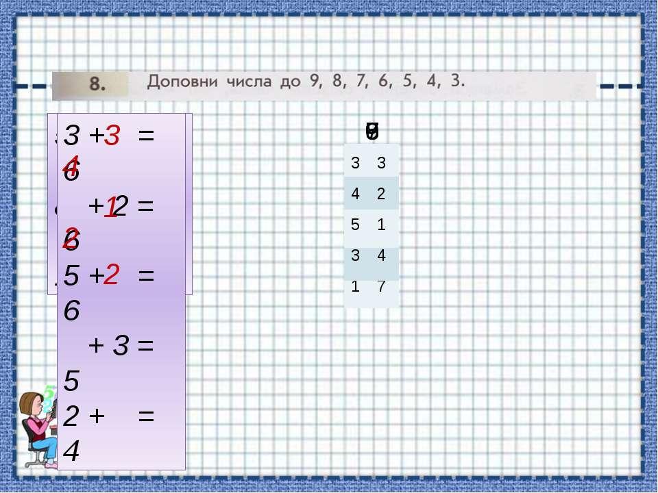5 + = 9 + 3 = 9 8 + = 9 + 7 = 9 1 + = 9 4 6 1 2 8 1 + = 8 + 5 = 8 6 + = 8 + 4...