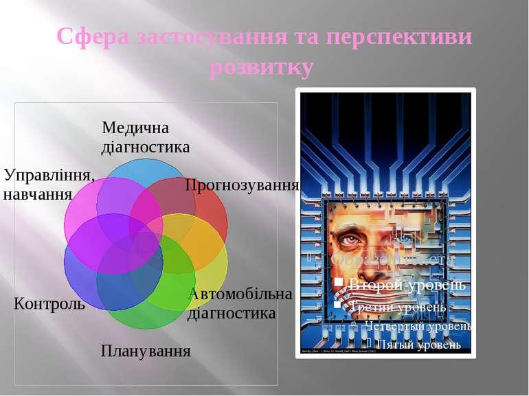 Сфера застосування та перспективи розвитку